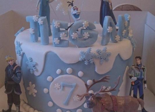 Cake It Easy Merthyr Tydfil